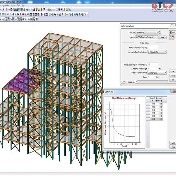 Design & Engineering Design & Engineering 5102016234250777 DTC steel cover 600x600 1