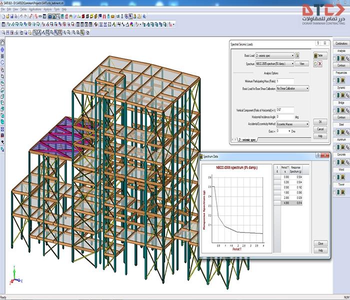 d3 Design & Engineering Design & Engineering d3