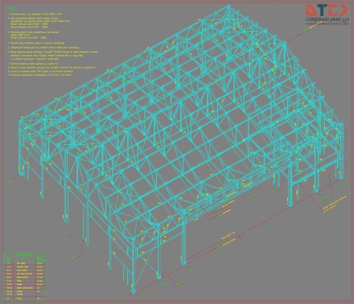 d5 Design & Engineering Design & Engineering d5