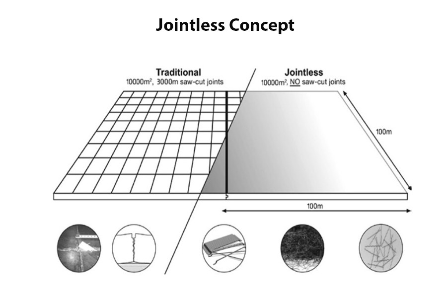 Jointed and Jointless System Jointed and Jointless System sssfffs
